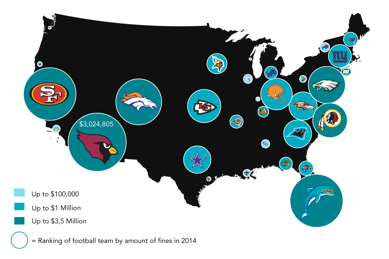 nfl-football-teams-mapped-by-fines-1416411560.54-5282428[1]